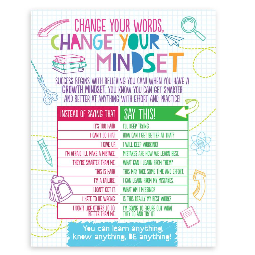 10 Ways To Instill A Growth Mindset In Students Prodigy >> How Can We Promote A Growth Mindset Using Target Setting Lessons
